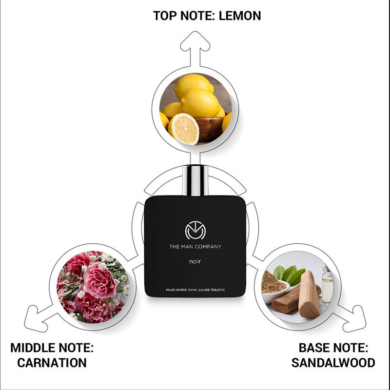 Zoom view of Ingredients - Be Noir Perfume Gift