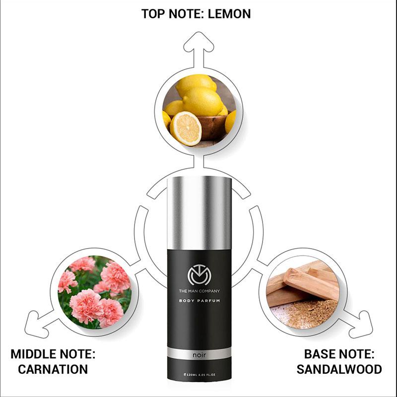 Ingeridents info of Noir Body Perfume - Perfume For Man