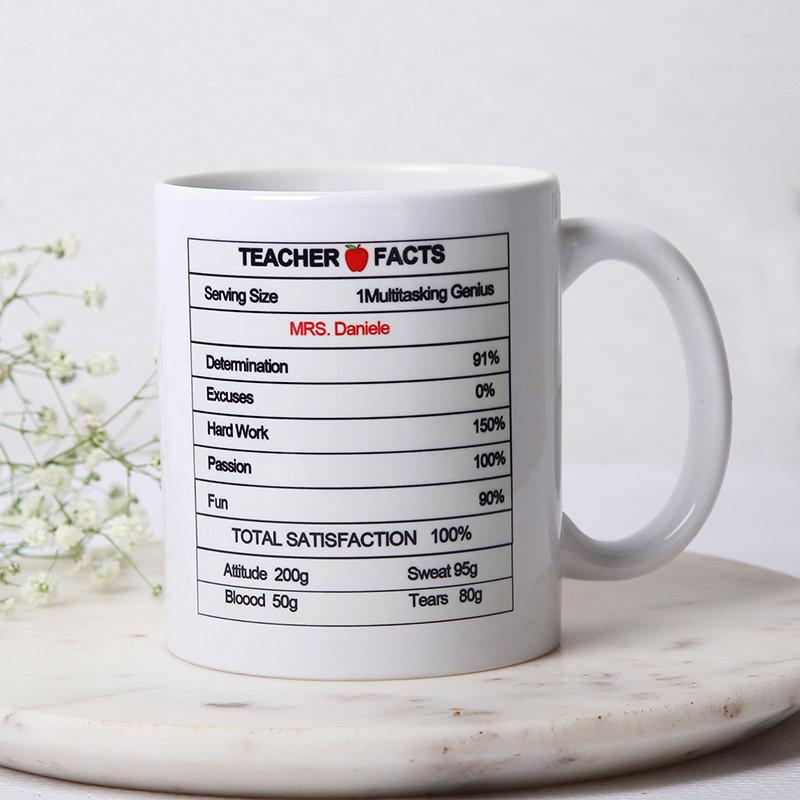Teachers Day Mug